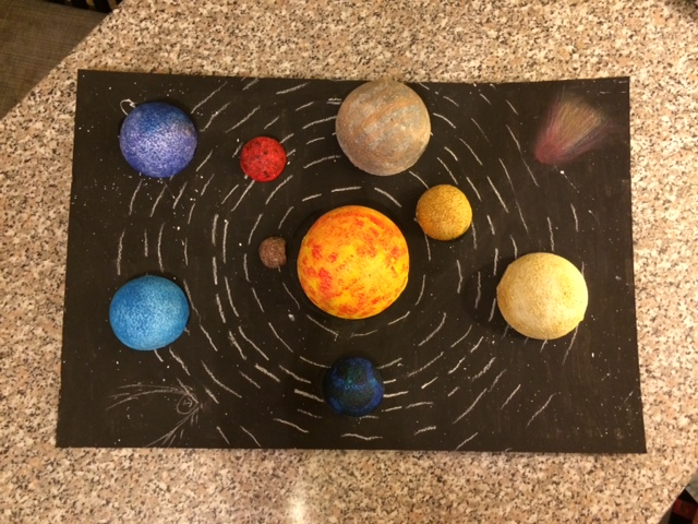 Картинка макеты солнечной системы, днем рождения девушки